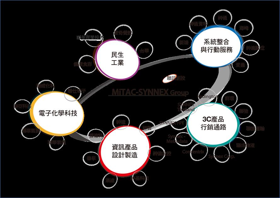 ALL_investors_fac_article_m_19H31_pwzrcmtj65-(1)